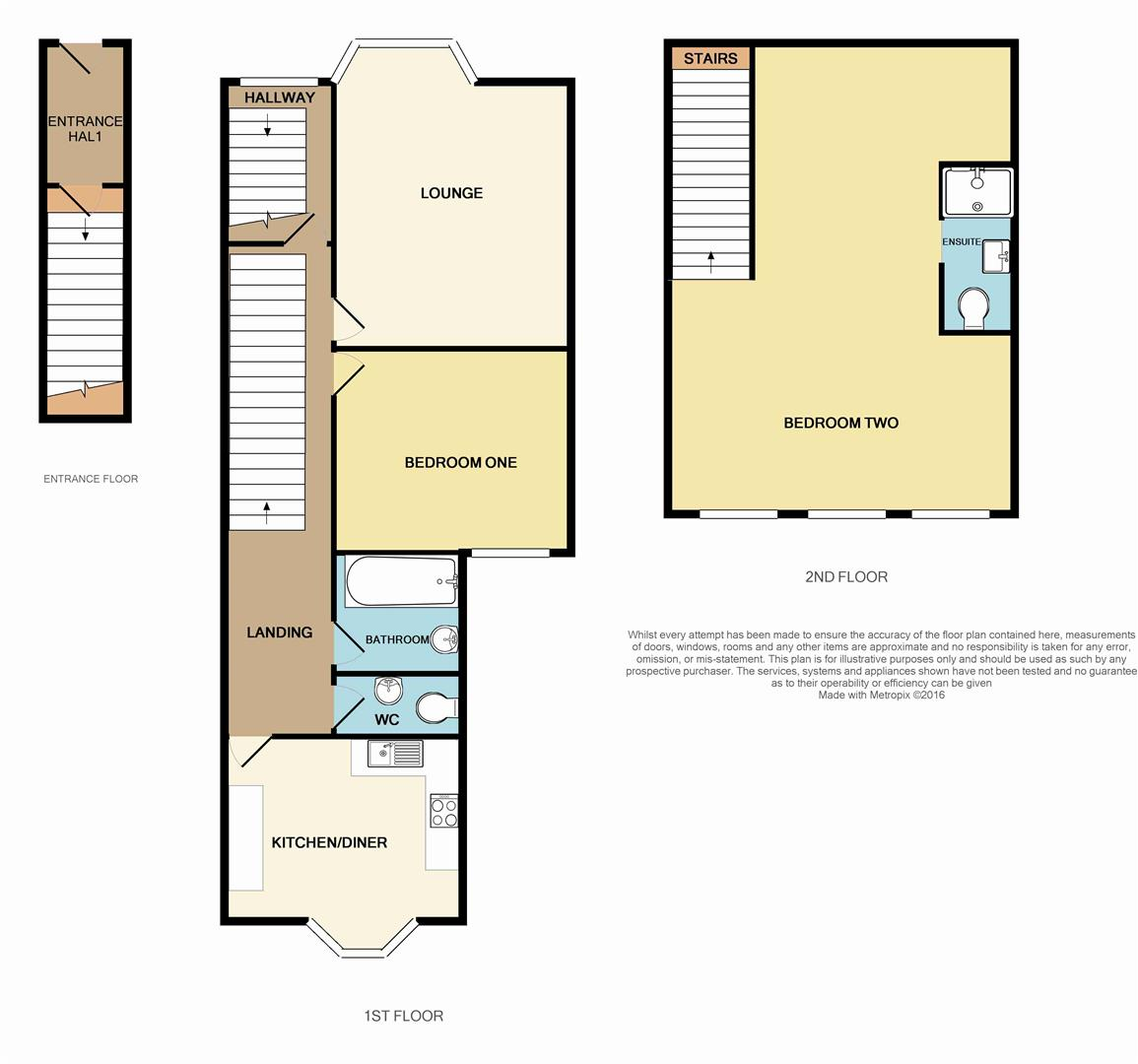 Property For Sale St Georges Road Newquay