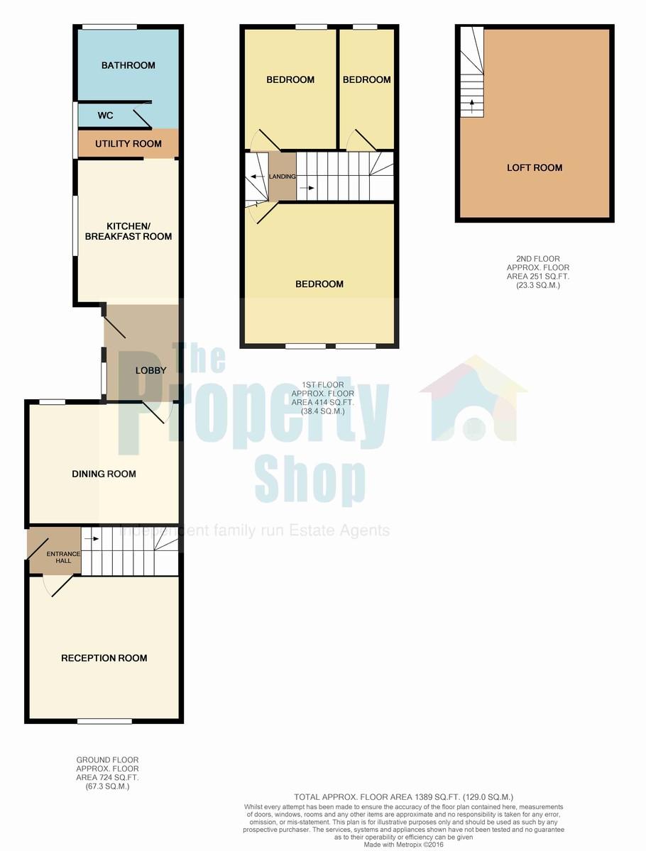 Compton Road Cradley Heath West Midlands B64 3 Bedroom