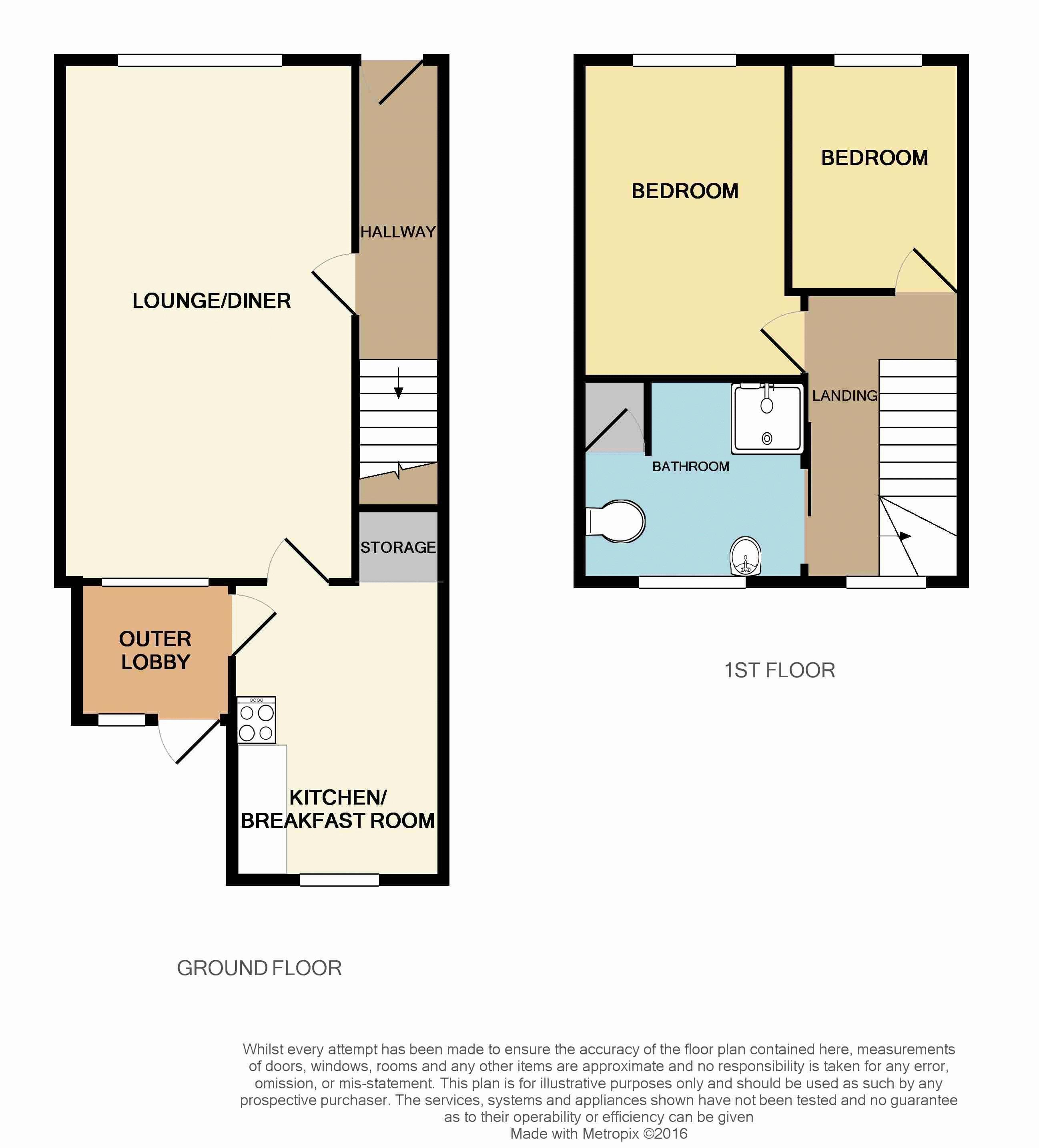 In Abercynon Rhondda Cynon Taf: Mary Street, Cilfynydd, Pontypridd CF37, 2 Bedroom
