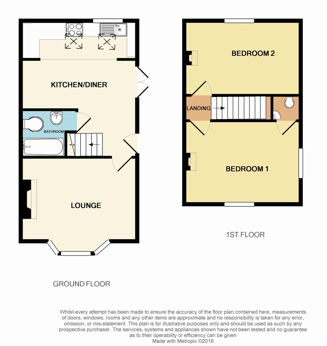 St edmunds road southwold ip18 2 bedroom end terrace for 6 the terrace walberswick