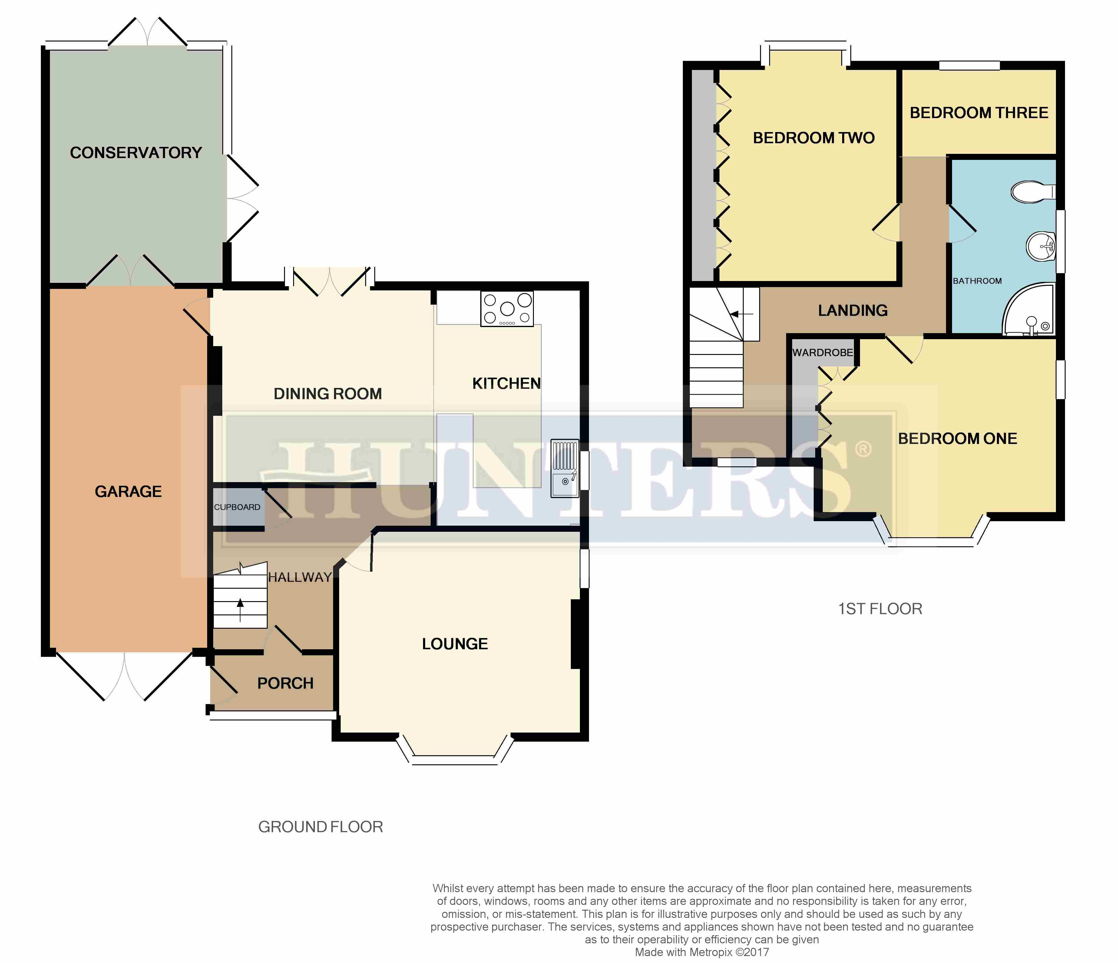 Average Cost Of Rewiring A 3 Bedroom House Bed Uk Home And Garden Costs Prices