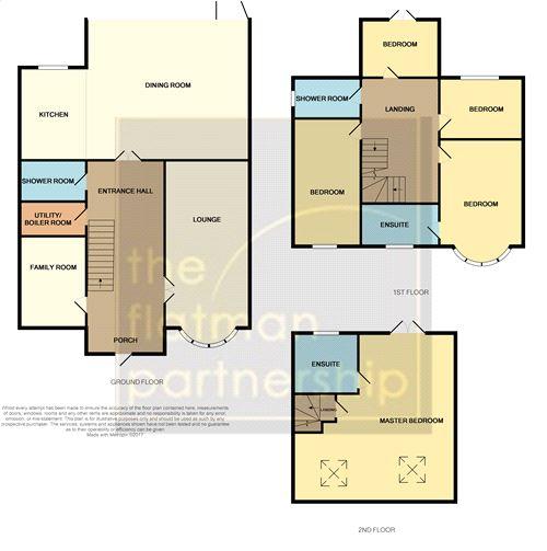 Castleview Road Langley Berkshire Sl3 5 Bedroom Semi