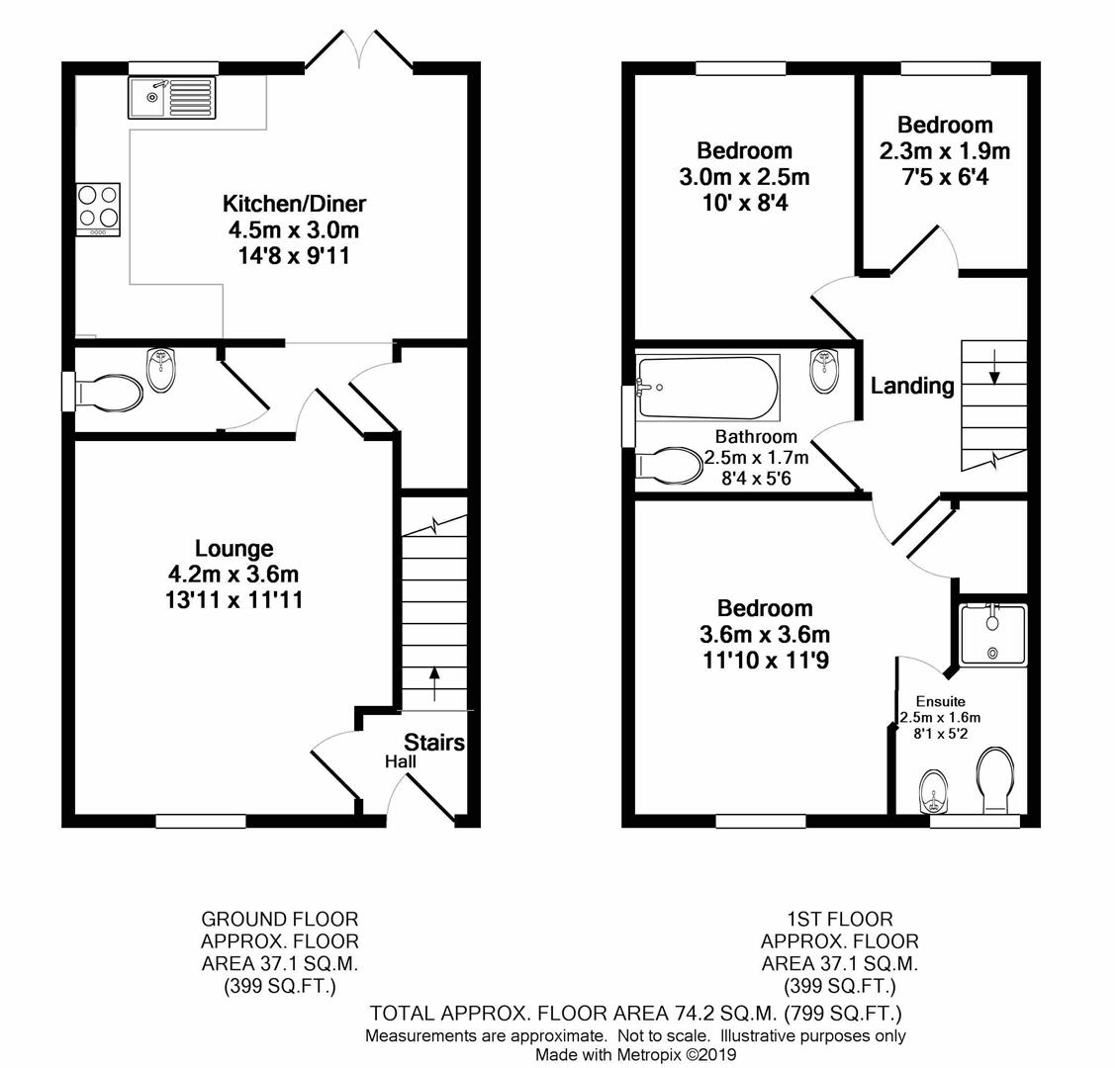 3 Bedrooms Semi-detached house for sale in Lawson Road, Bolsover, Chesterfield S44