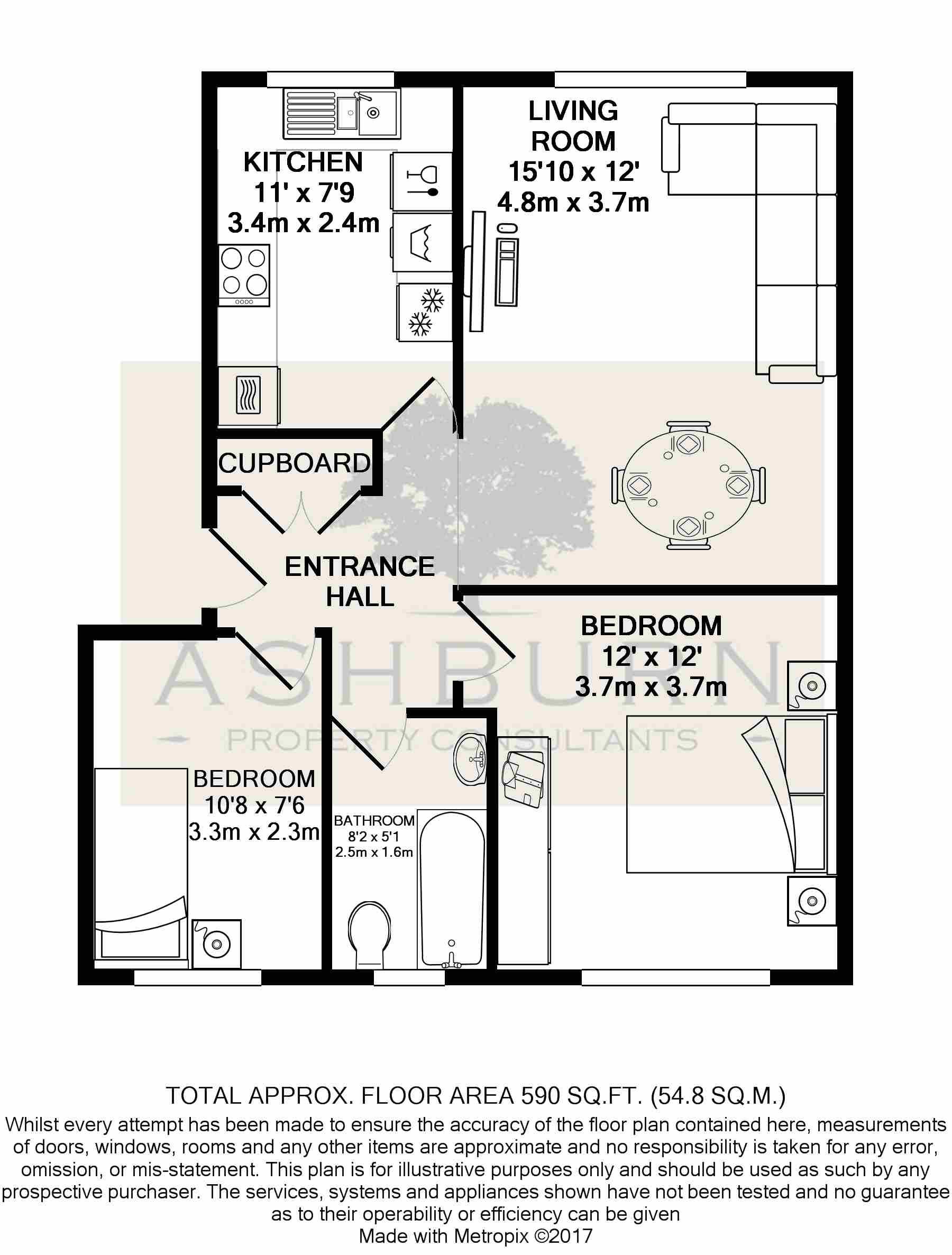 Ashburn Property Services Luton