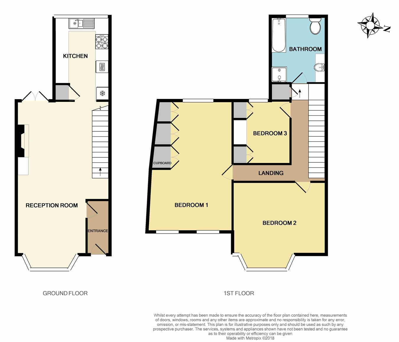 Property For Sale In Seven Kings