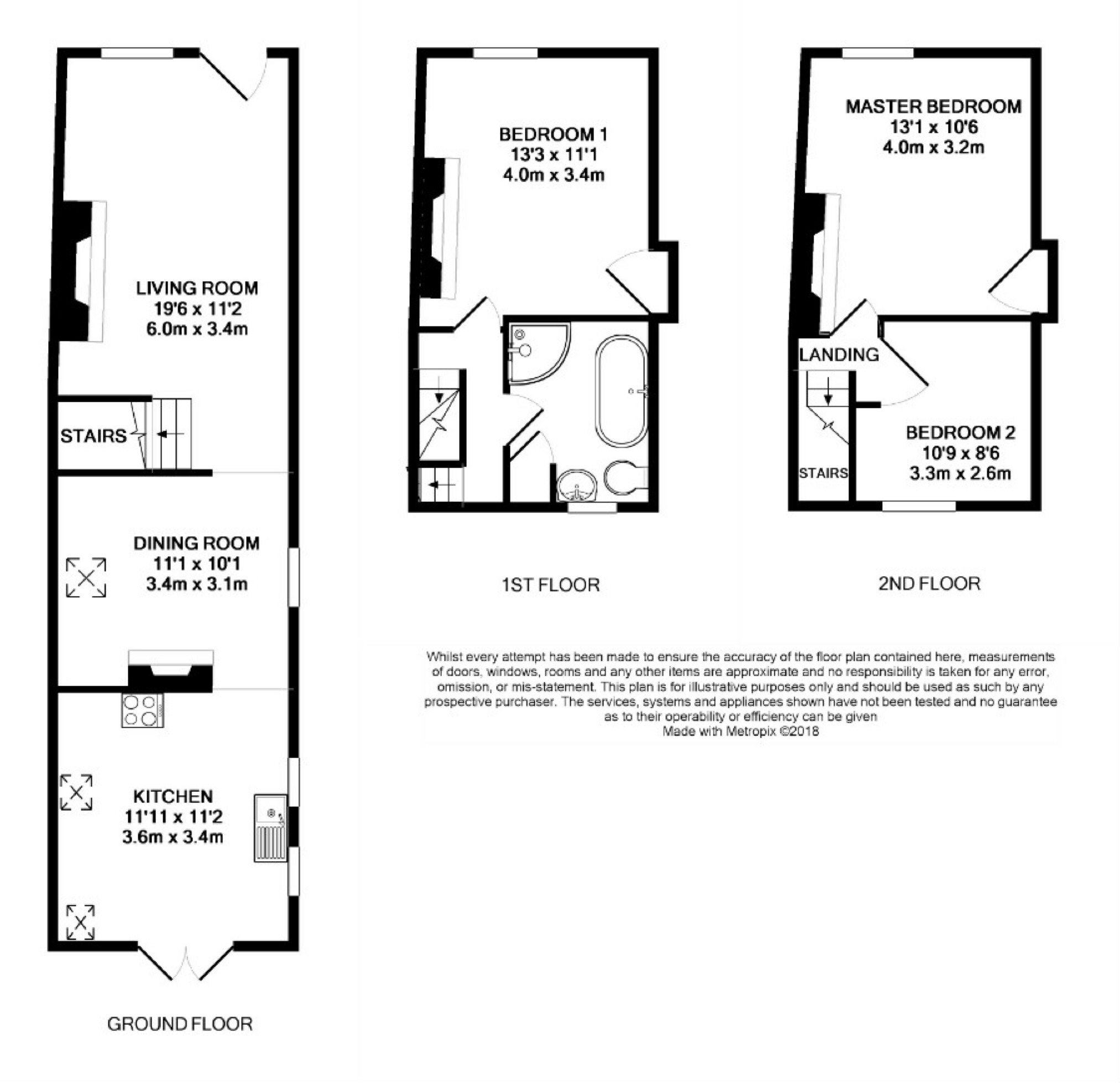Properties For Sale In Bristol Prime Location
