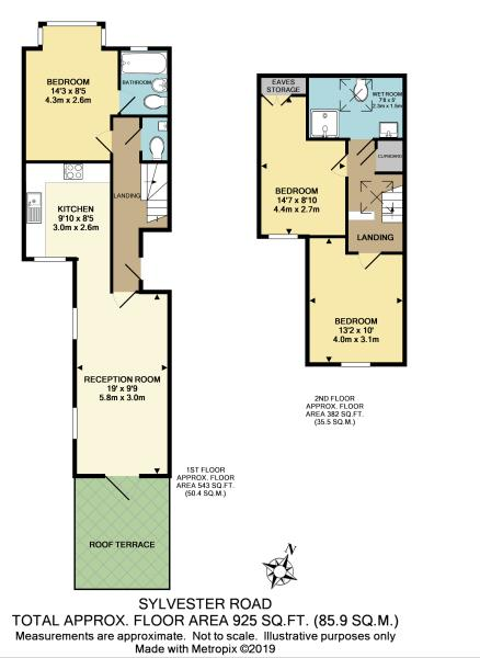 3 Bedrooms  for sale in Sylvester Road, London N2
