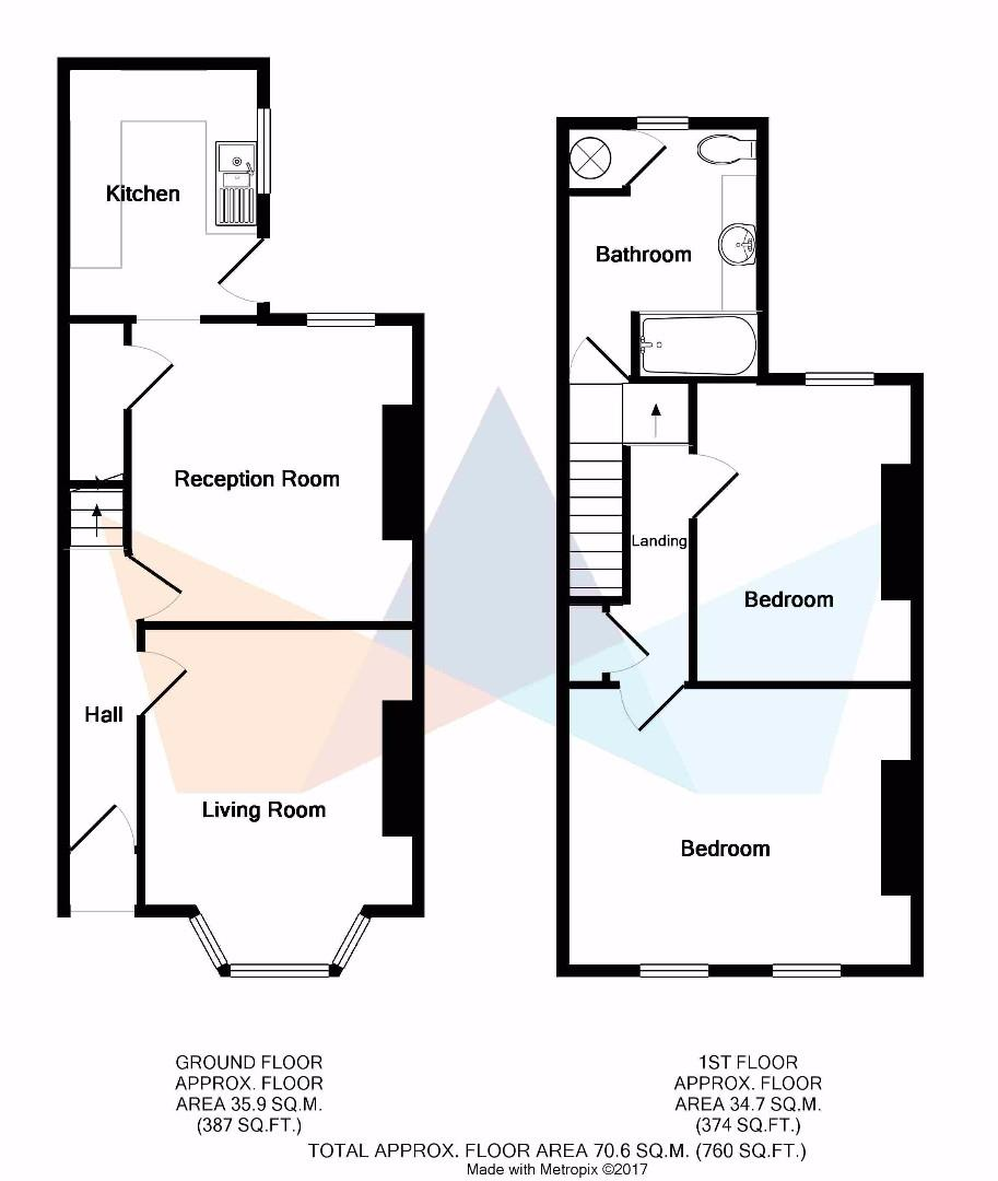 Property For Sale London Road Ramsgate
