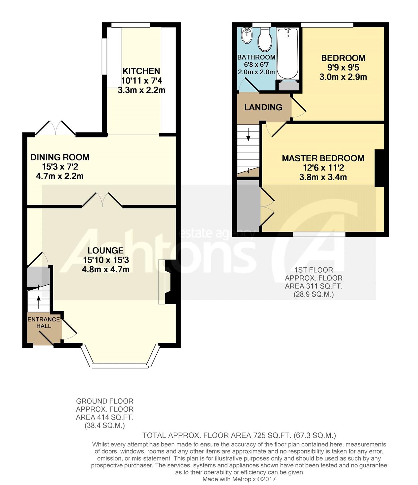 South Avenue, Warrington WA2, 2 bedroom end terrace house ...