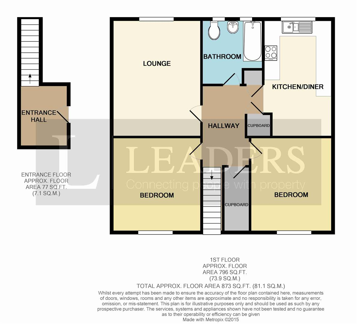 Zeus Lane Waterlooville Po7 2 Bedroom Flat For Sale