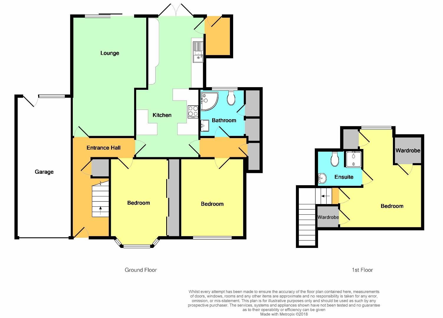 3 Bedrooms Detached bungalow for sale in South Street, Whitstable CT5