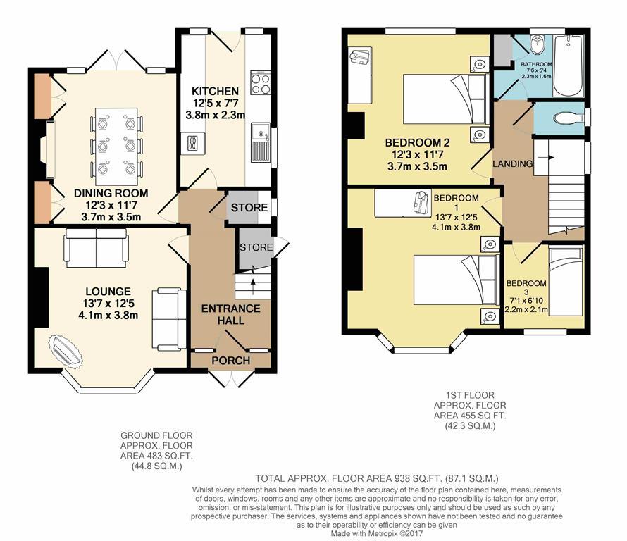 Springfield avenue millhouses sheffield s7 3 bedroom for Door 43 sheffield