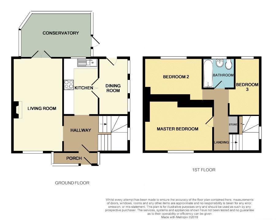Haig Road Leek Staffordshire St13 3 Bedroom Semi