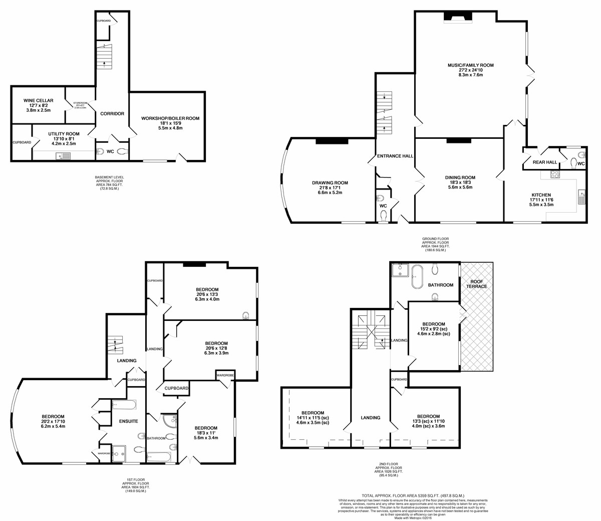 7 Bedroom Property For Sale 14 also 40700167 further 42360946 also 50097819 in addition Property 37457891. on mains electricity by country