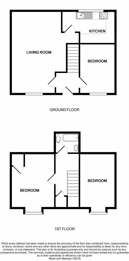 3 Bedrooms Cottage for sale in Kelso TD5
