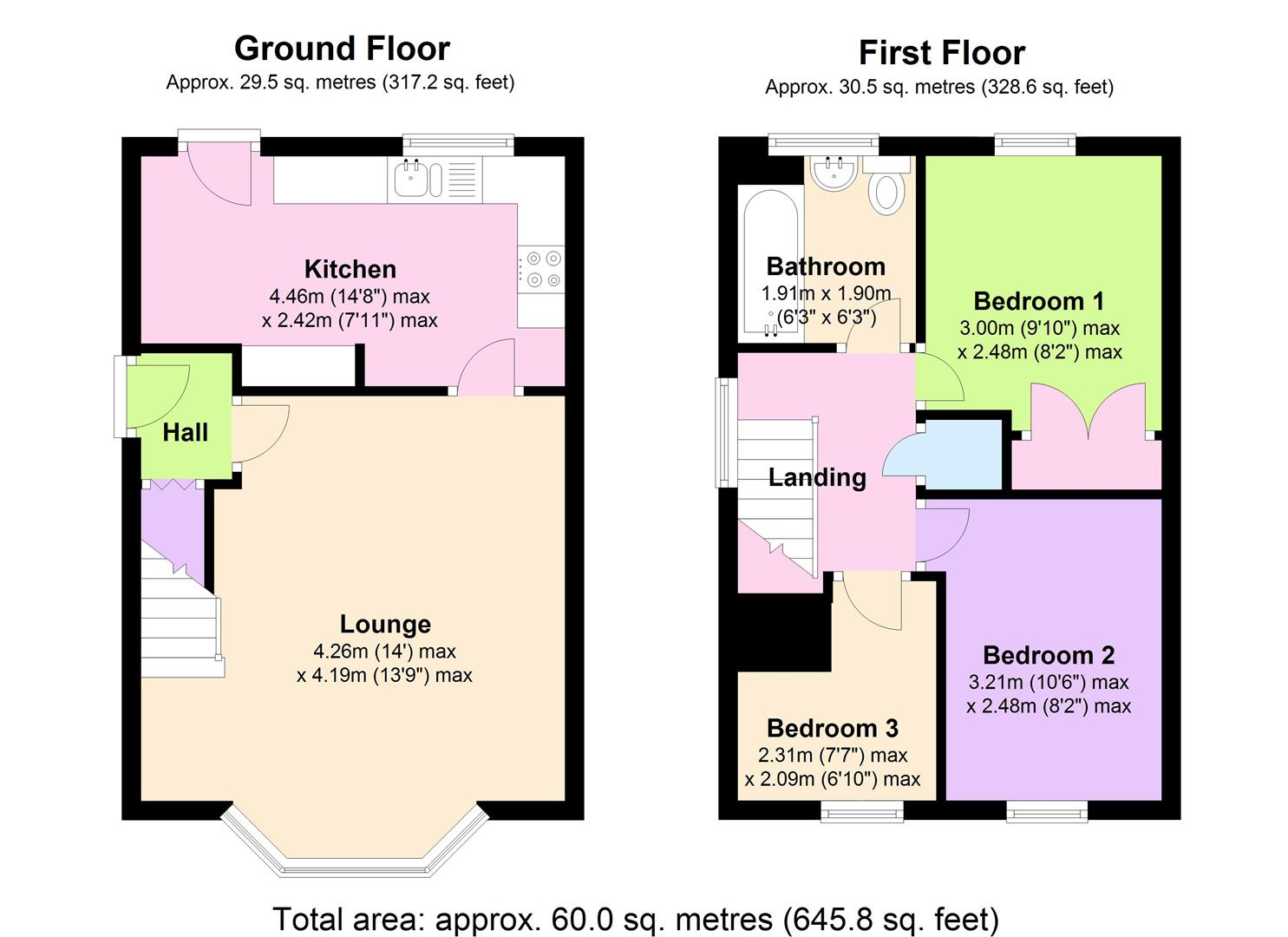 King Of The Hill House Floor Plan Dylan Thomas Road Arnold Nottingham Ng5 3 Bedroom Semi
