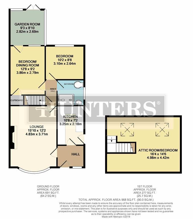 2 Bedrooms Semi-detached bungalow for sale in Fairways Avenue, Harrogate HG2