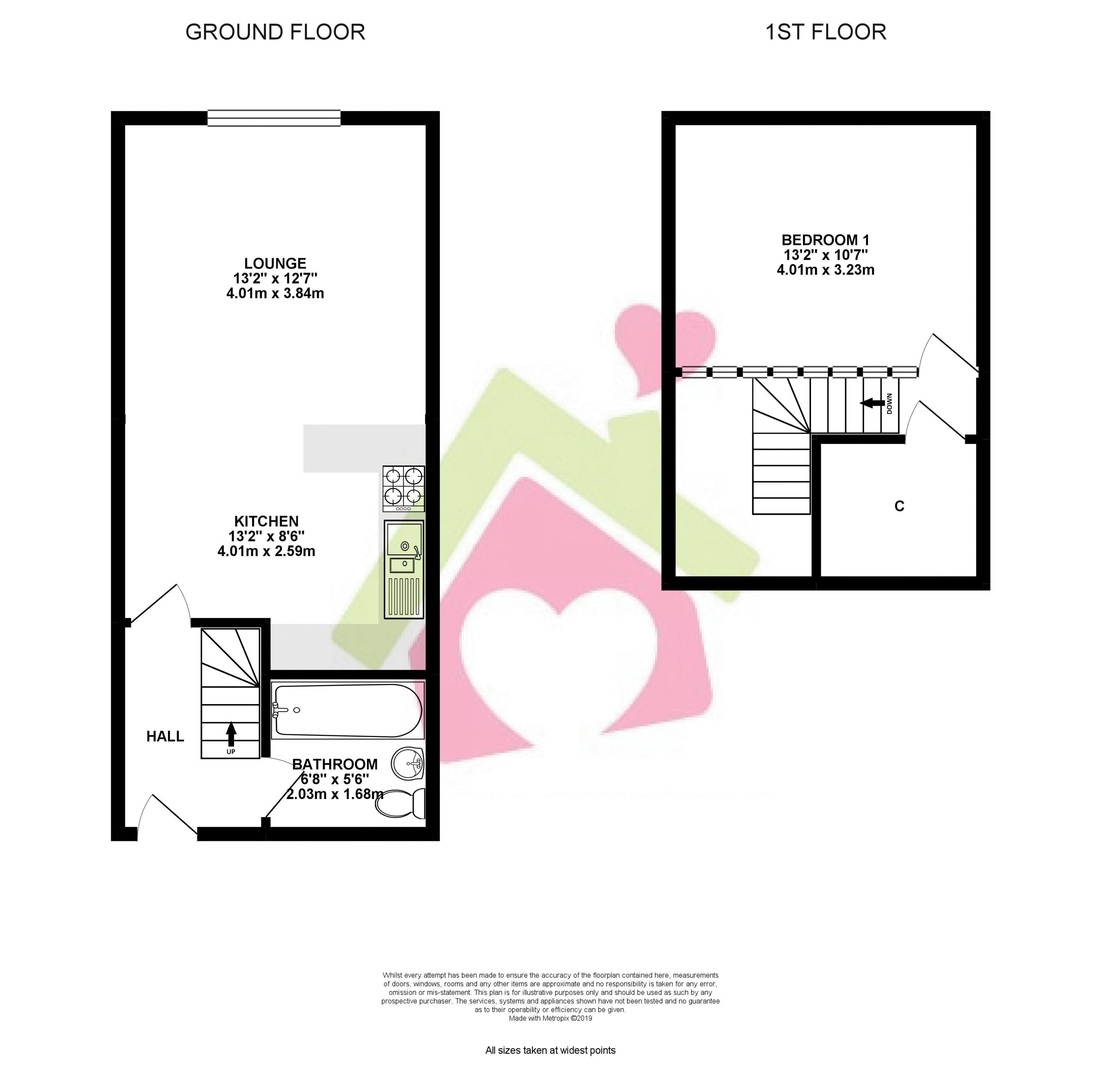 1 Bedrooms Flat for sale in Flat B, Cathcart Court, 17 Cathcart Street, Ayr KA7