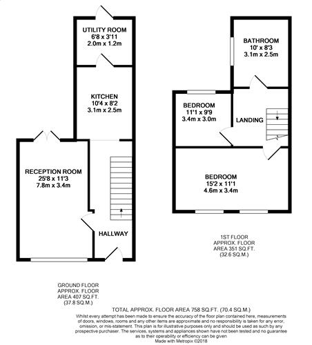 2 Bedrooms End terrace house to rent in Dorset Road, Mottingham, London SE9