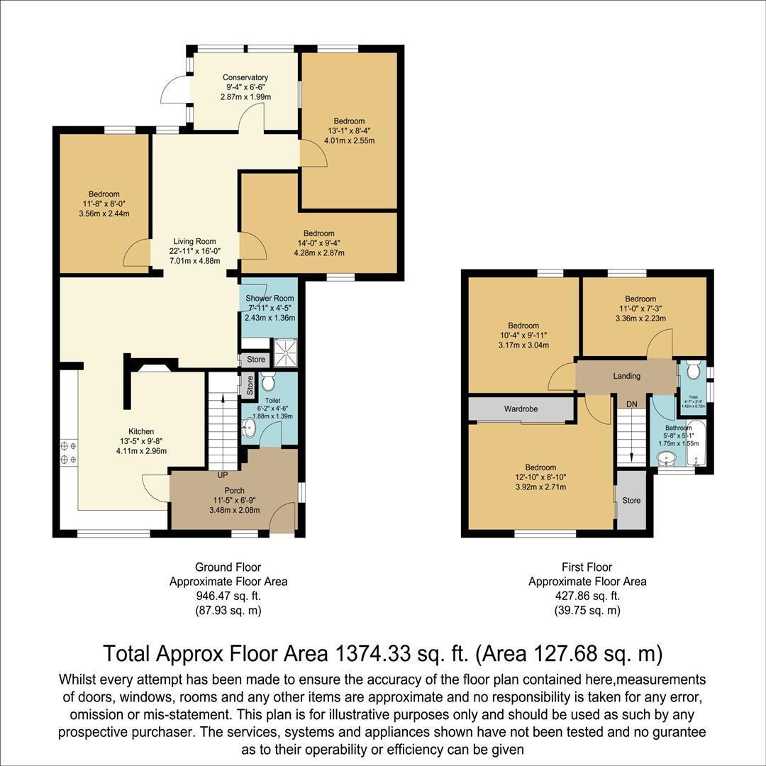 Otter Gardens Hatfield Al10 6 Bedroom Property To Rent