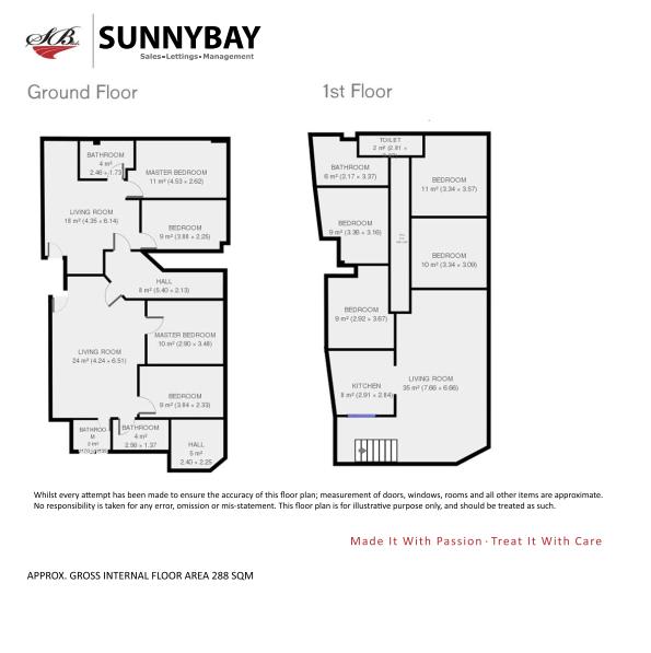 8 Bedrooms Mews house for sale in Hansard Mews, Kensington W14