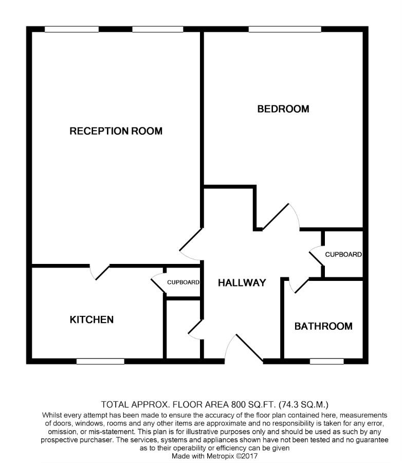 1 Bedroom Flat For Sale 45743693 Primelocation