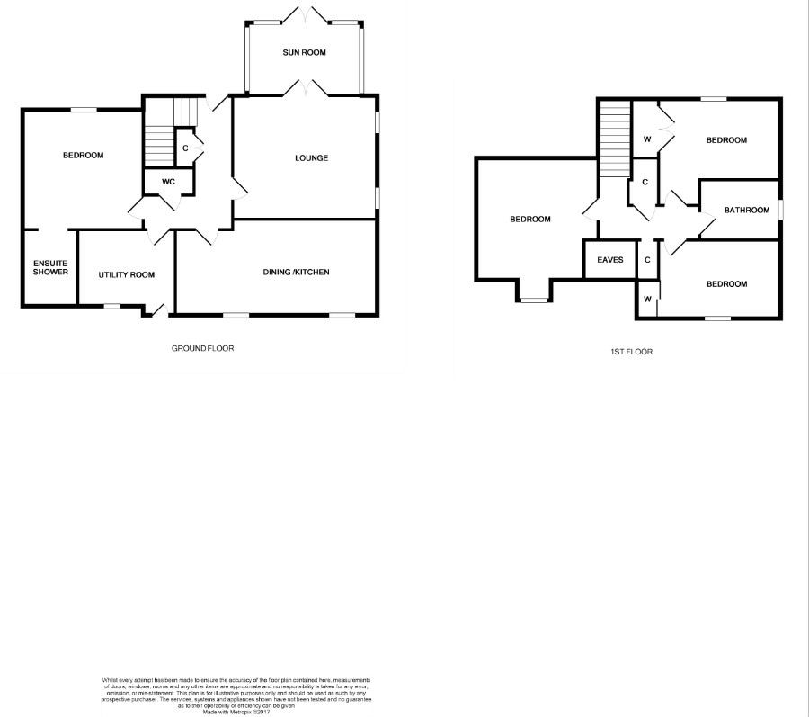 Property For Sale In Airntully Stanley Perth