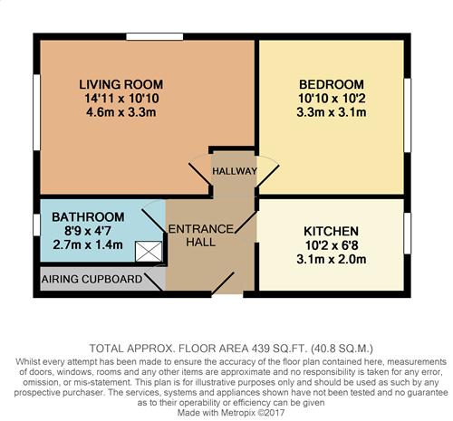 1 Bedroom Flat For Sale 43354097 Primelocation