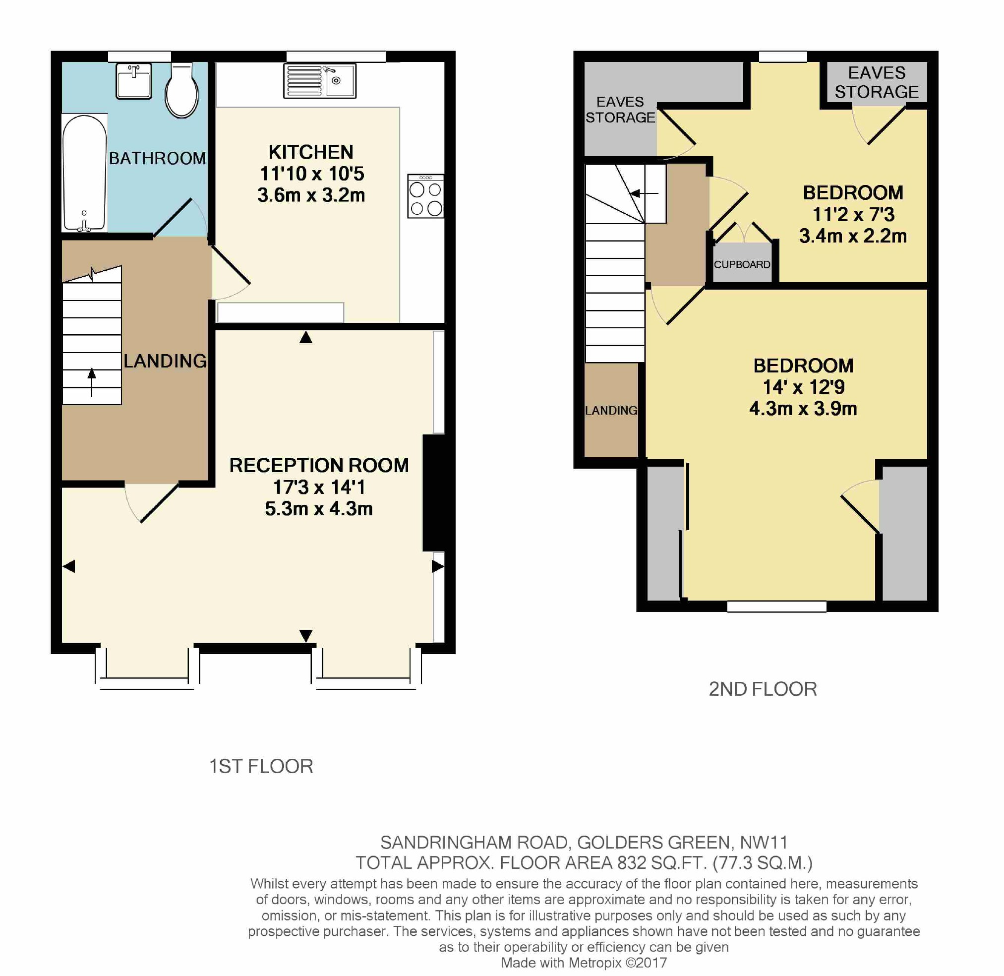 2 Bedroom Flat For Sale In Sandringham Road Golders Green Nw11 London