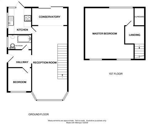 2 Bedrooms Semi-detached bungalow for sale in Drysdale Avenue, London E4