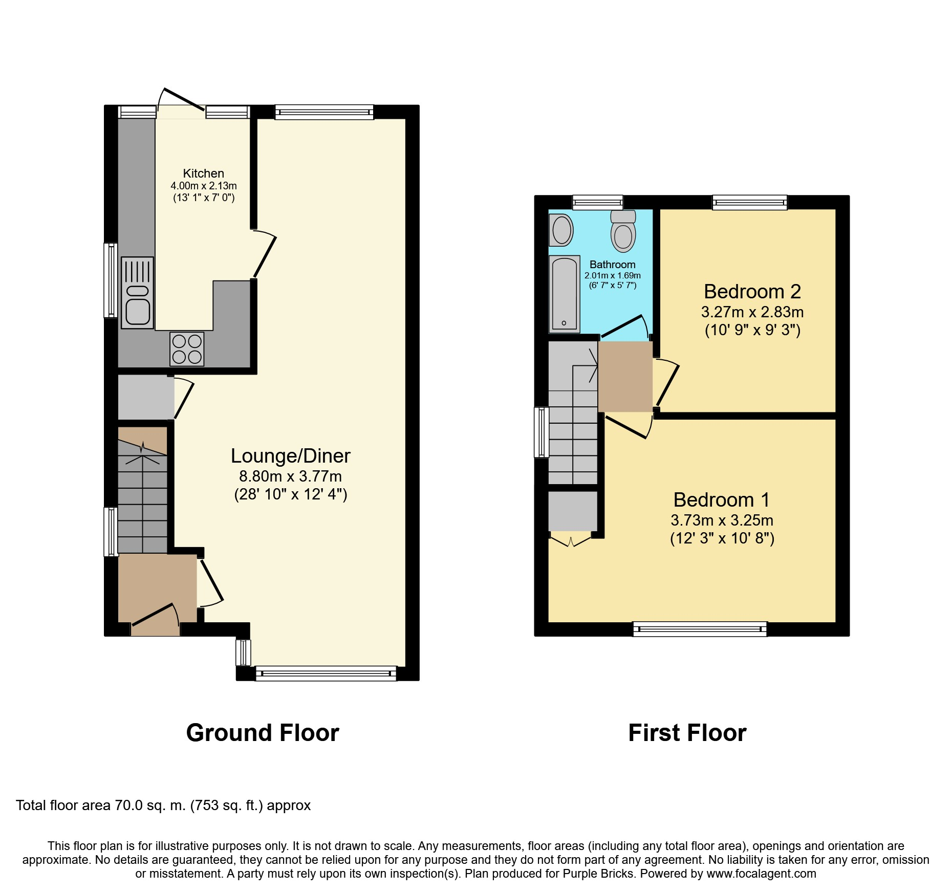 2 Bedrooms End terrace house for sale in Firham Park Avenue, Romford RM3