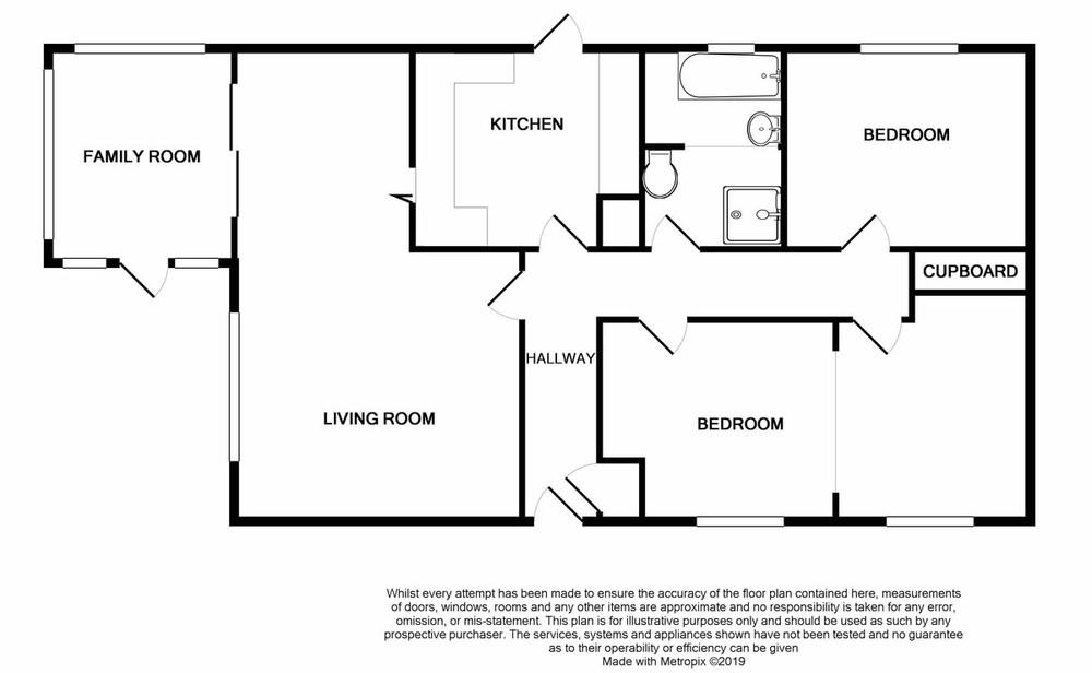 2 Bedrooms Detached bungalow for sale in Templegate Close, Leeds LS15