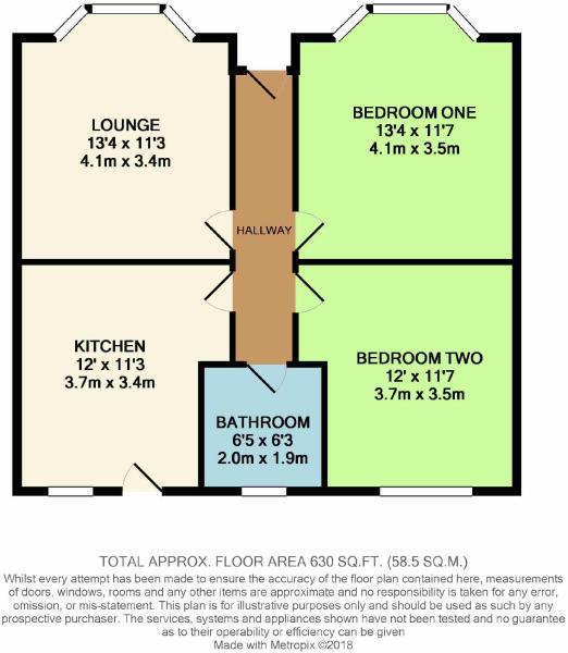 2 Bedrooms Semi-detached bungalow for sale in Mark Avenue, London E4