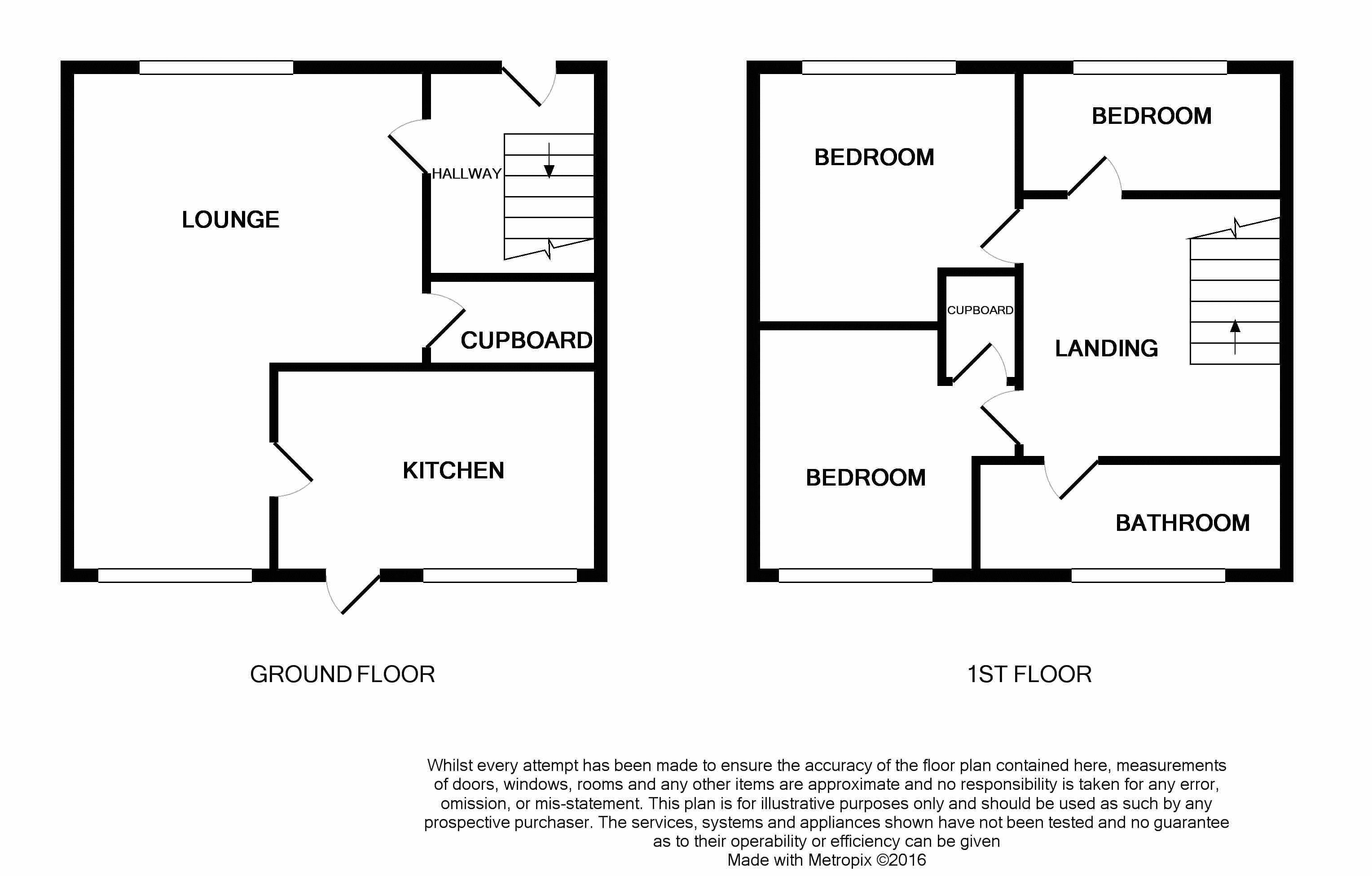 Lincoln Way Fellgate Jarrow Ne32 3 Bedroom Terraced