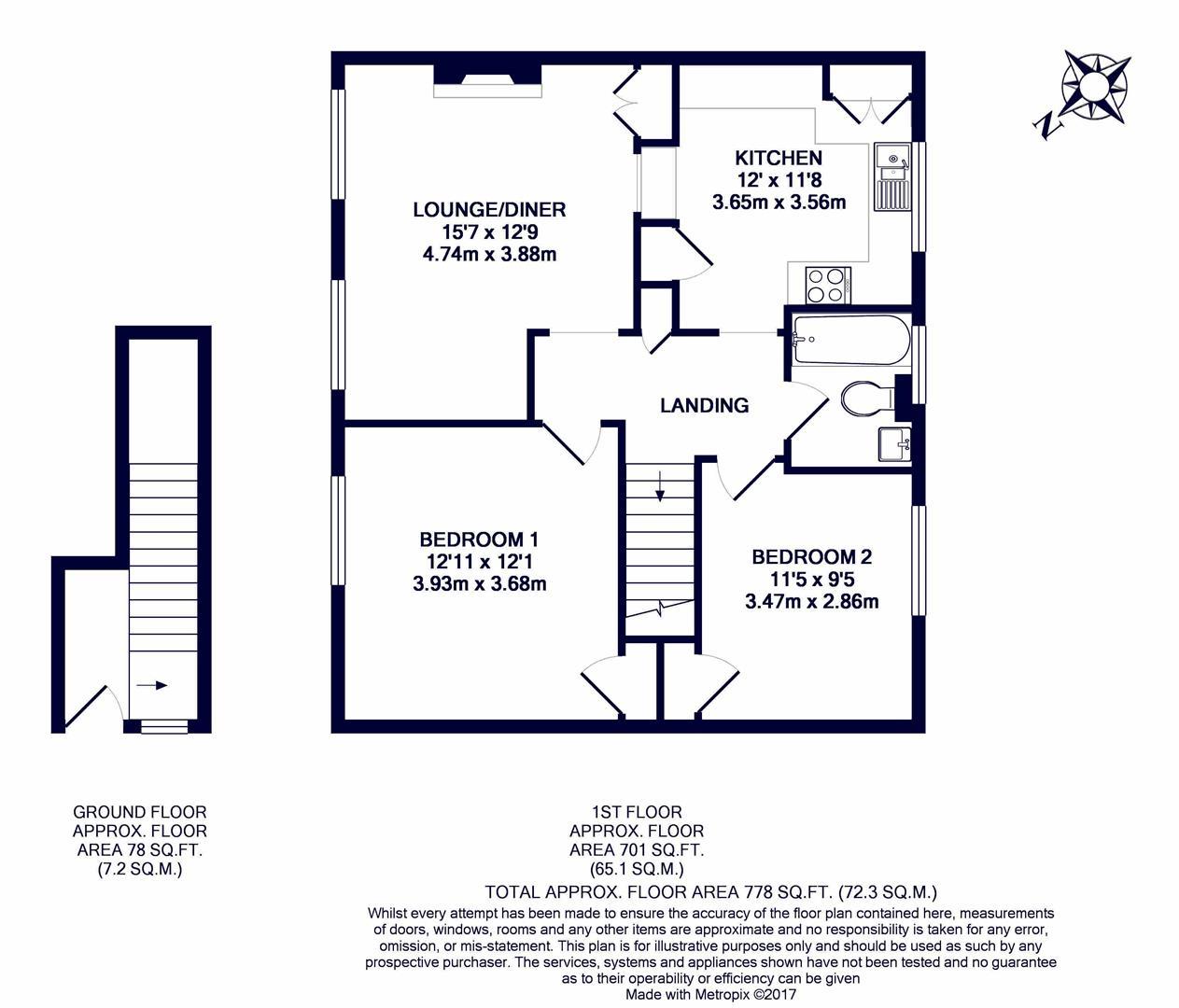 Properties For Sale In Hillingdon London