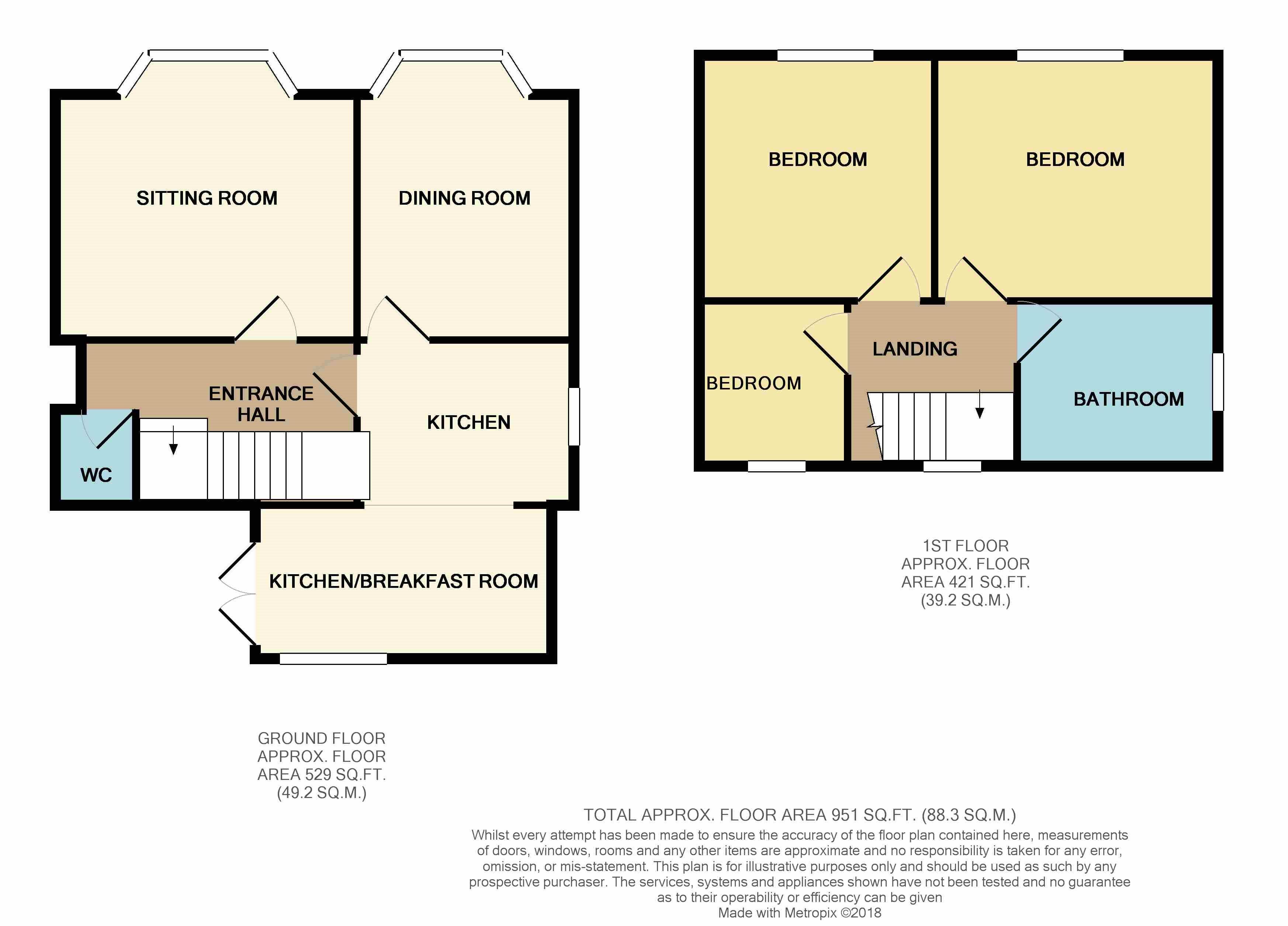 3 Bedrooms  to rent in Hurds Hollow, Matlock, Derbyshire DE4