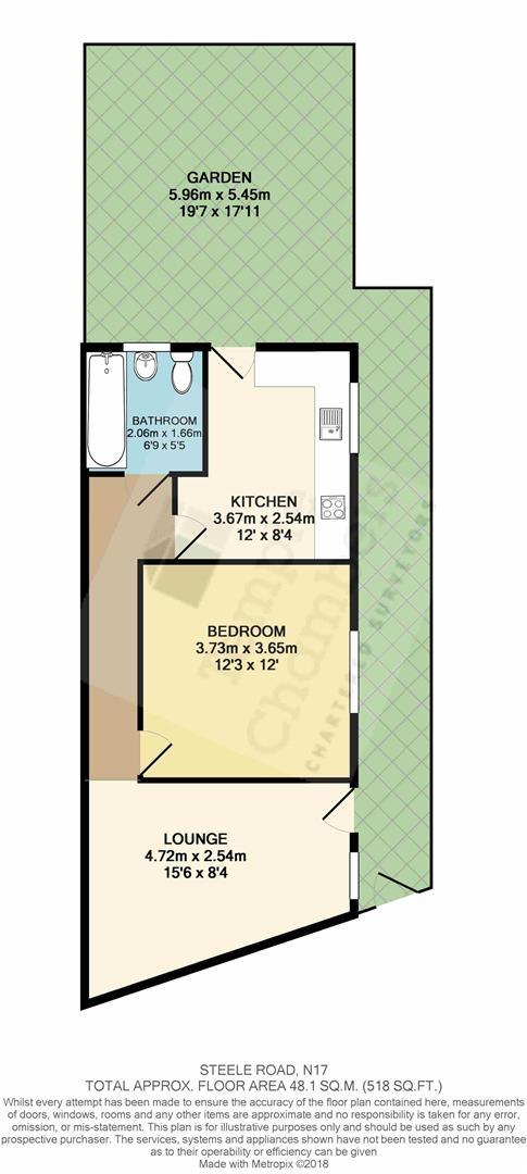 1 Bedrooms Bungalow for sale in Steele Road, London N17