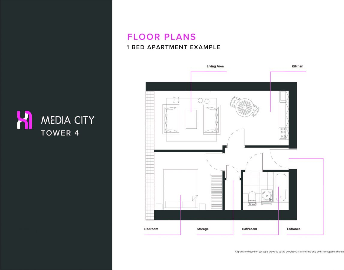 1 Bedrooms Flat for sale in Michigan Avenue, Manchester M50